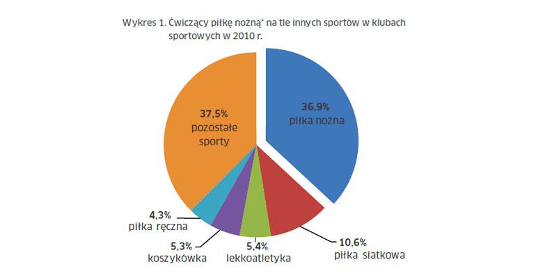 statystyka_12